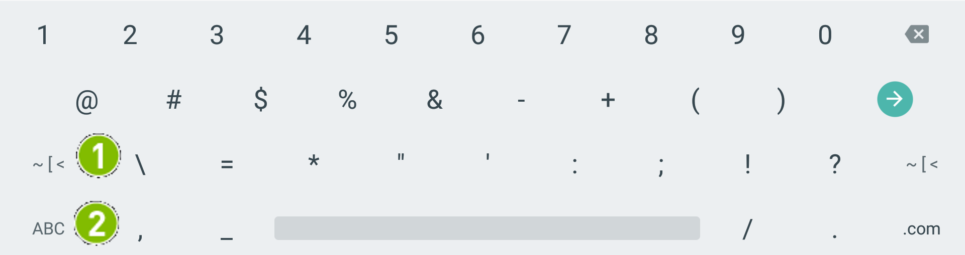 how to use the third symbol on a keyboard